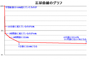 study_method02